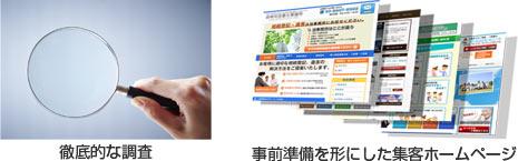 複合集客戦略による集客・集客戦略を反映したホームページデザイン